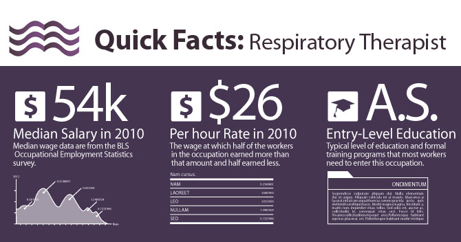 How To Become A Respiratory Therapist  The Sawyer School